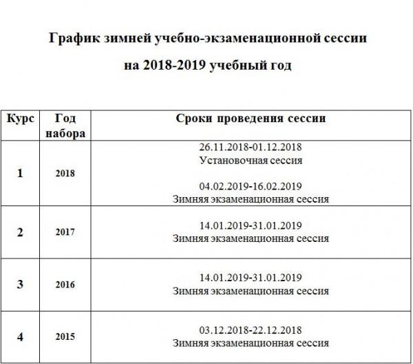 спб гасу рассписание зимней сессии 2017